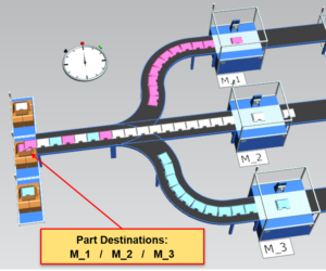 Plant15_Automatic_Part_Routing