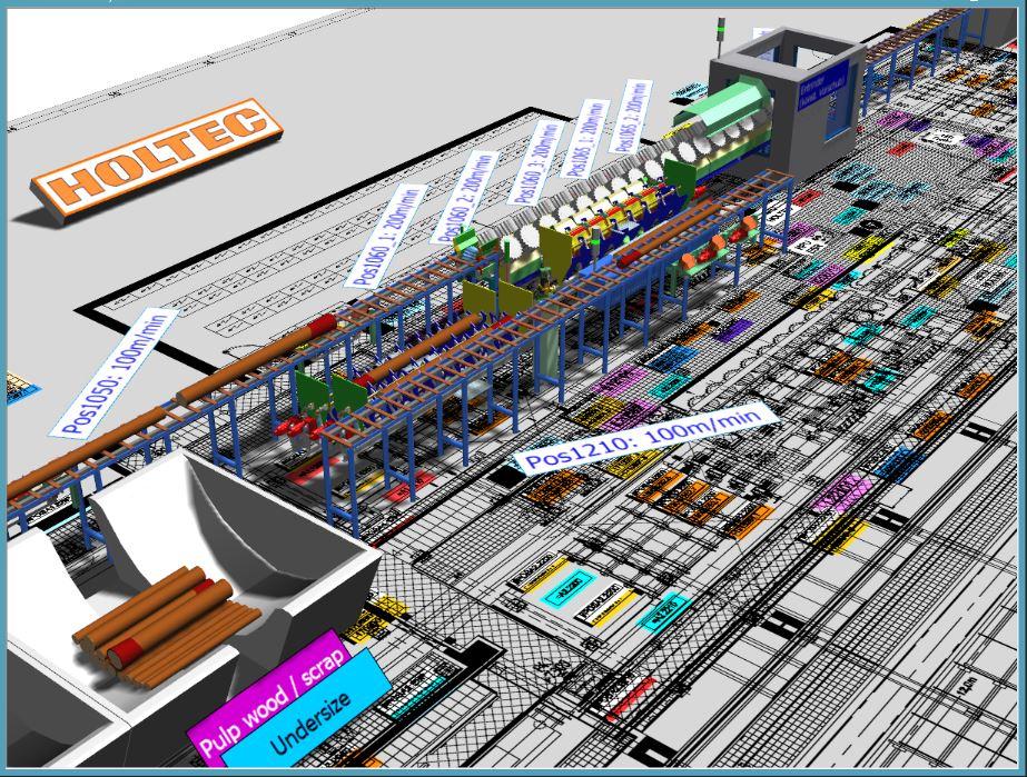 Holtec_Simulationsmodell