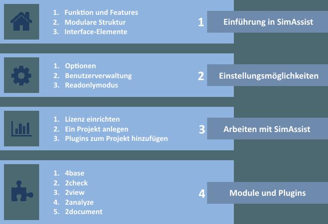 SimAssist_Schulungs_Agenda